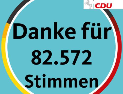 CDU stärkste Kraft im Landkreis Celle